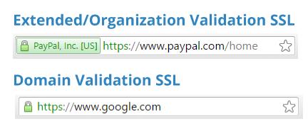 快速建立一个https网站(二)将一个 HTTP 网站升级到 HTTPS