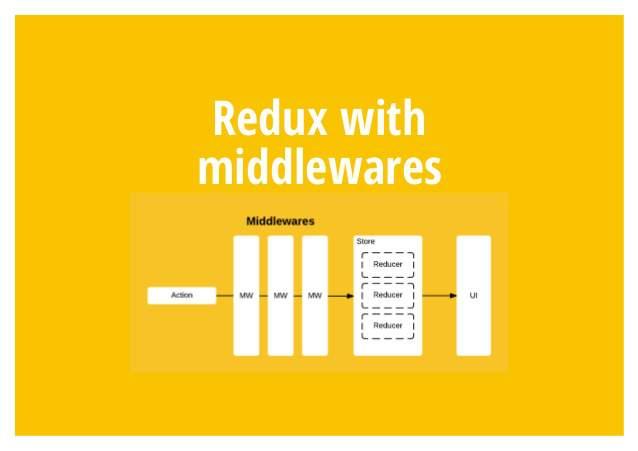 Redux 入门教程(二):中间件与异步操作