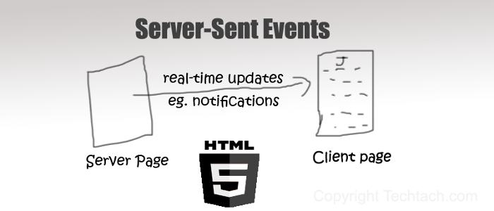 Server-Sent Events 教程